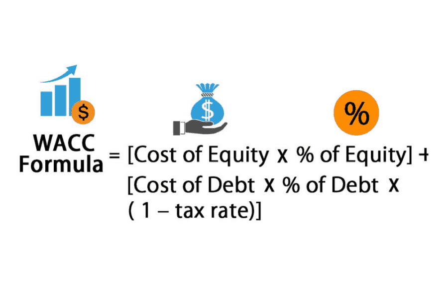 WACC Calculator & Formula (Weighted Average Cost of Capital)