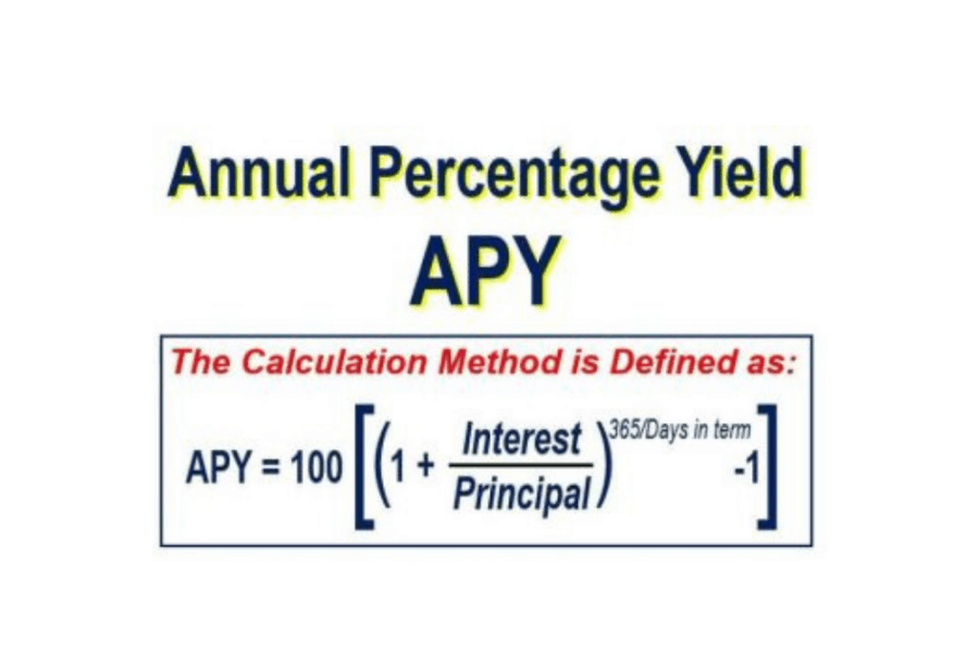 Annual Percentage Yield Calculator (APY)