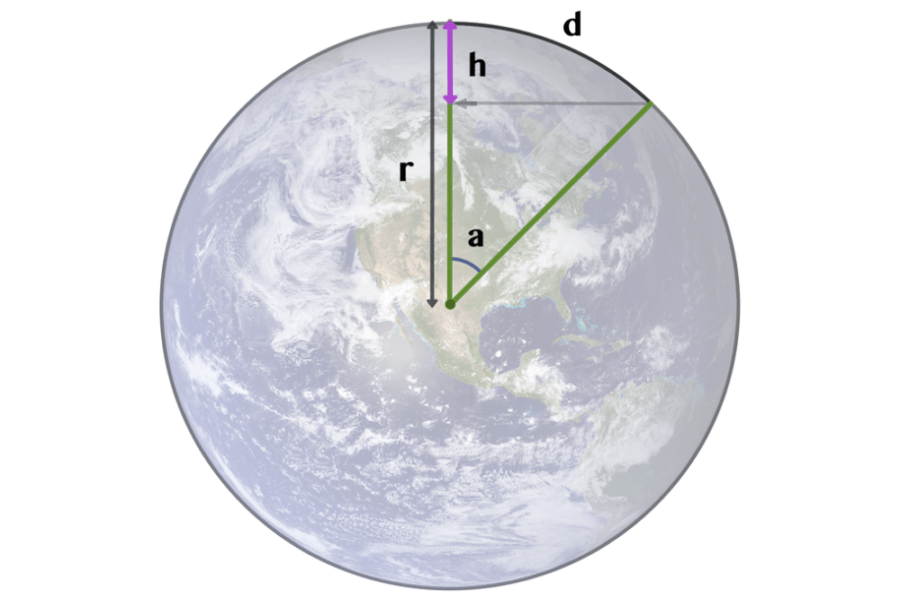 Curvature Calculator + Earth Curvature Formula